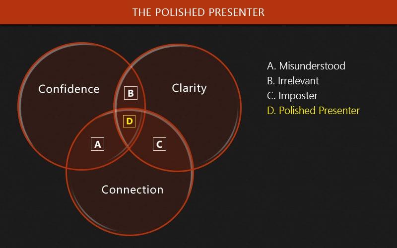 polished-presenter