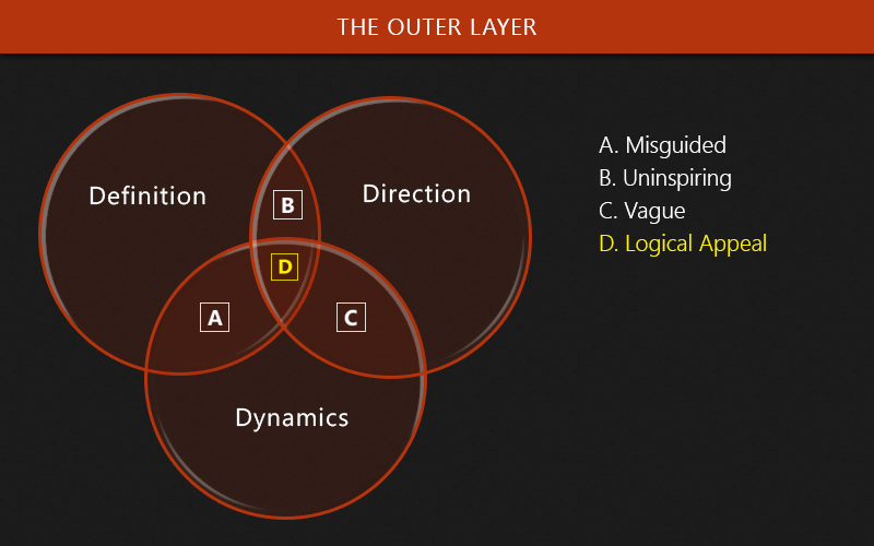 outer-layer